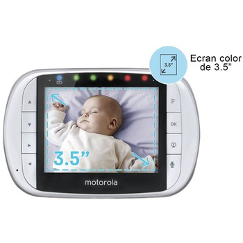 Motorola Videofon digital bidirectional