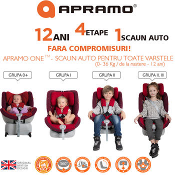 Apramo Scaun auto Rotativ, 4 in 1 ONE, 0-36 kg Liverpool Red