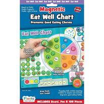 Set magnetic Mananca sanatos - Eat Well Chart